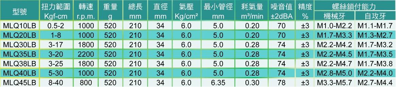 MLQ10-45LB规格